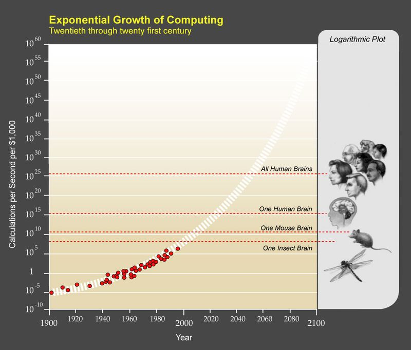 Exponential_growth_large