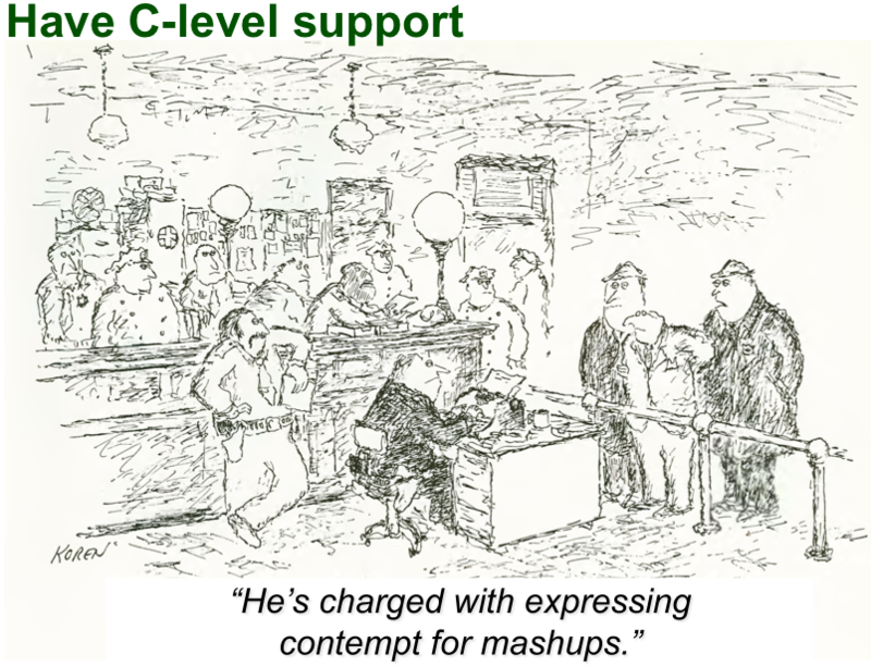 C level support